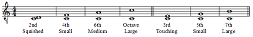 Musical Interval Spacing