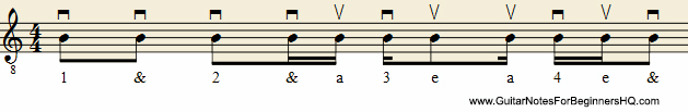 Rhythm Notation Example 1